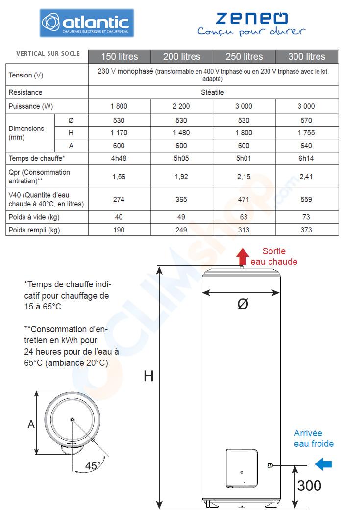 Atlantic zeneo aci hybride les derni res - Temps de chauffe ballon eau chaude 200 litres ...