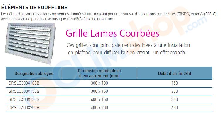Grille de soufflage aillettes courb es bas prix - Climatisation gainable prix ...