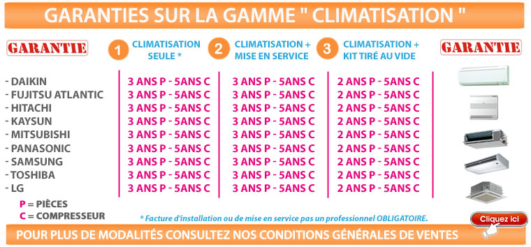 Climatiseur atlantic aryg 12 llt gainable extra plat - Clim gainable pret a poser ...