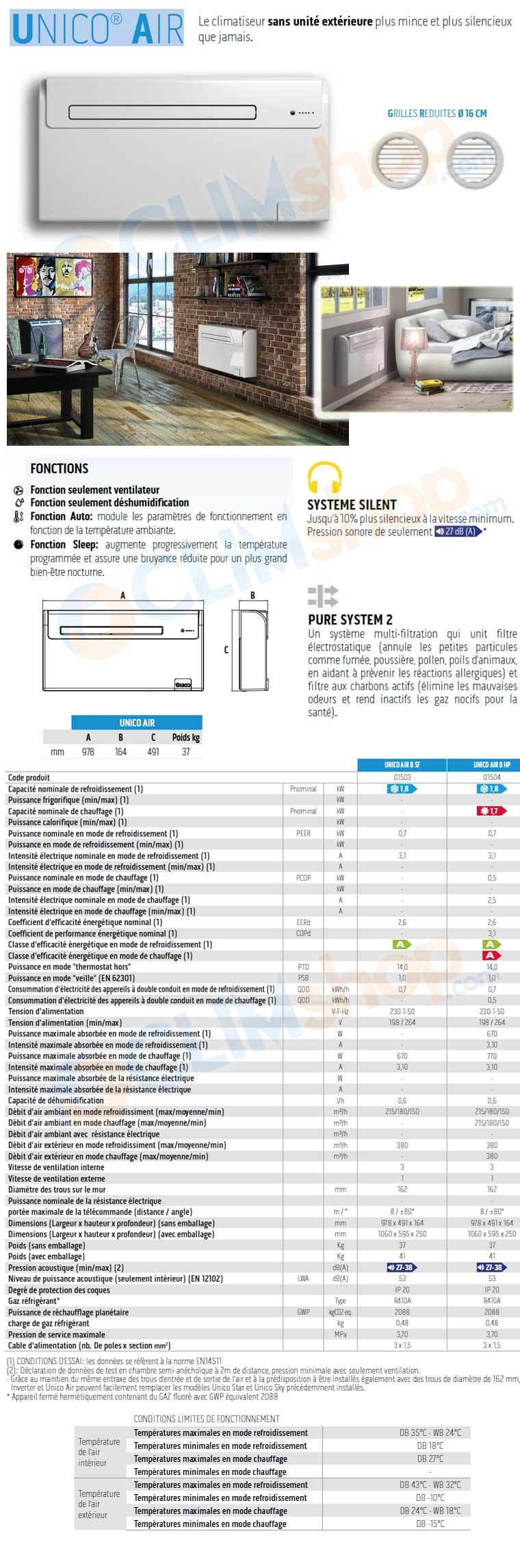 climatiseur sans unite exterieure max min. Black Bedroom Furniture Sets. Home Design Ideas