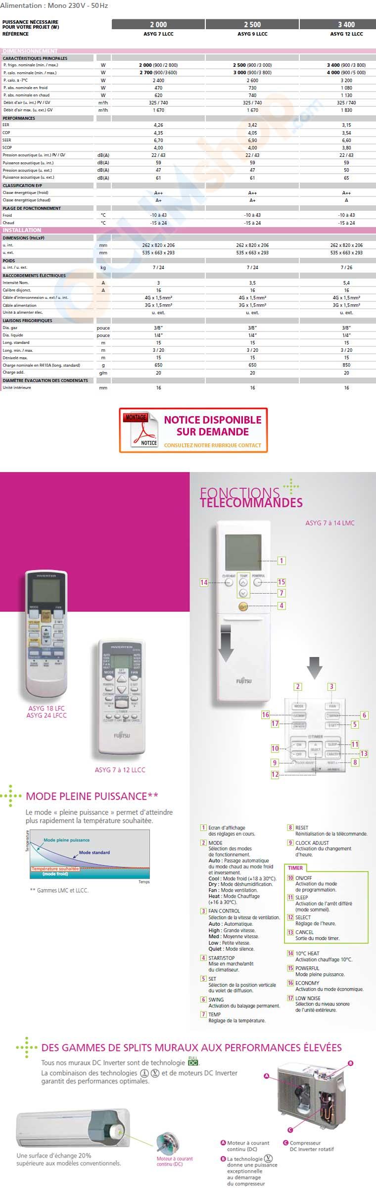 Caractéristique technique Climatiseur Fujitsu ASYG 7 LLCC / ASYG 9 LLCC / ASYG 12 LLCC