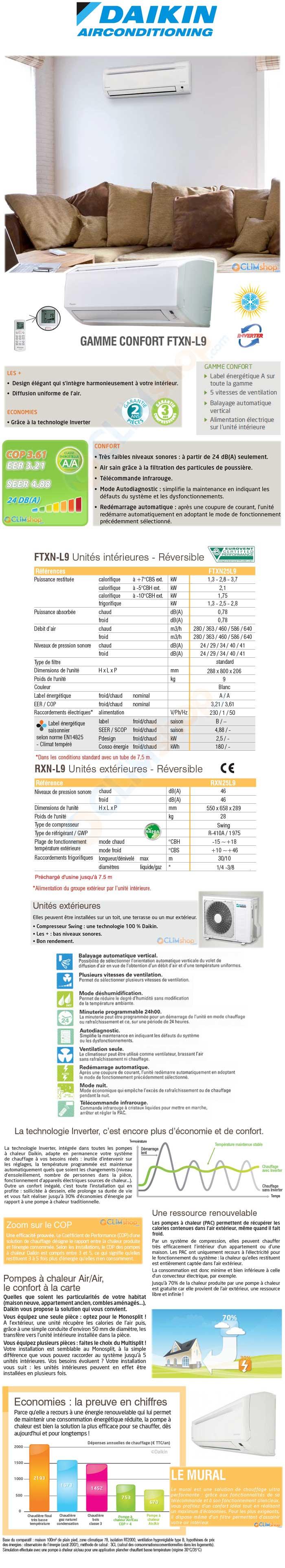 climatiseur r versible daikin inverter ftxn25l9 pr t poser. Black Bedroom Furniture Sets. Home Design Ideas