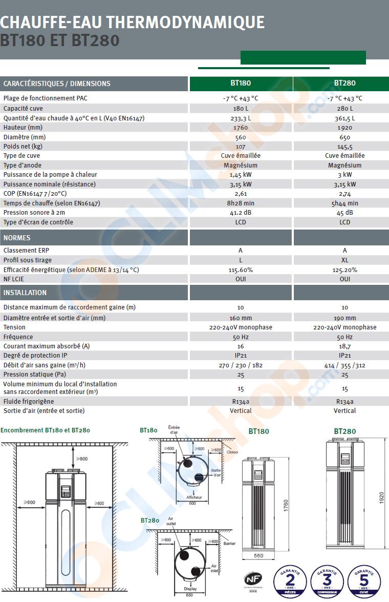 Caractéristique technique chauffe eau thermodynamique Altech monobloc 180 et 280 litres