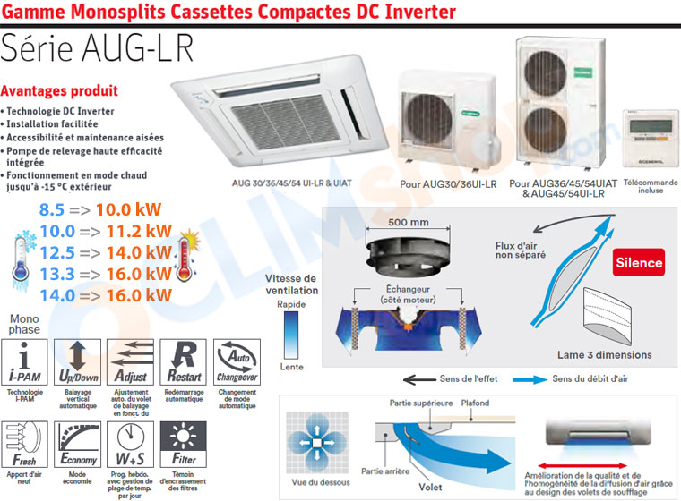 Présentation des cassettes monosplit Fujitsu GENERAL AUG-LR 840x840