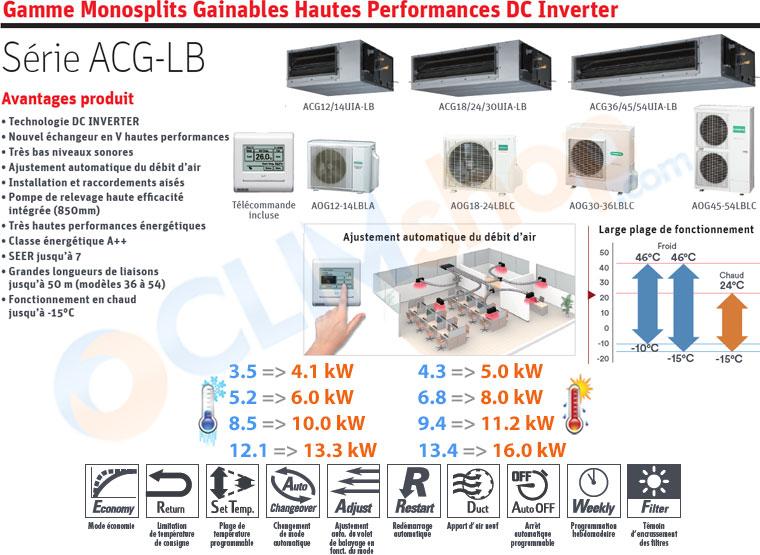 Présentation gamme ACG-LB Gainable inverter Fujitsu GENERAL