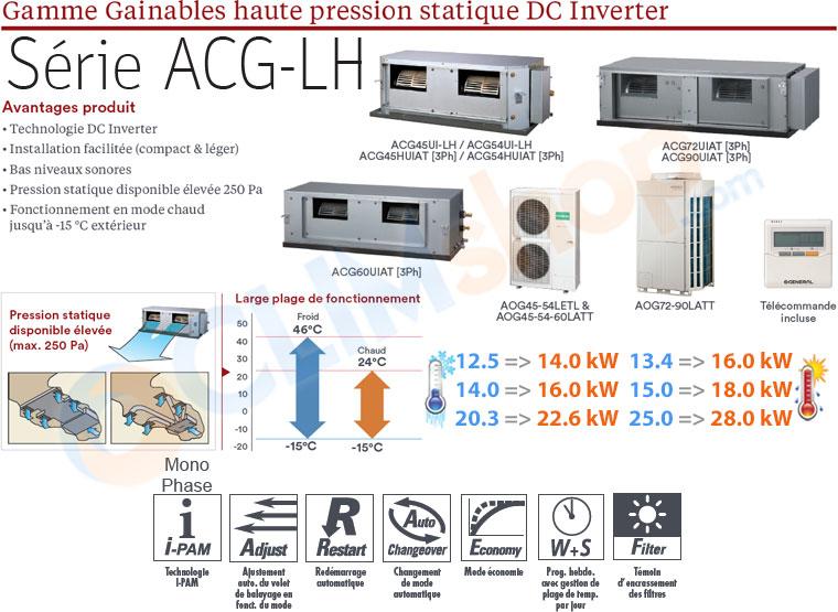Présentation gamme gainable ACG-LH Général Fujitsu