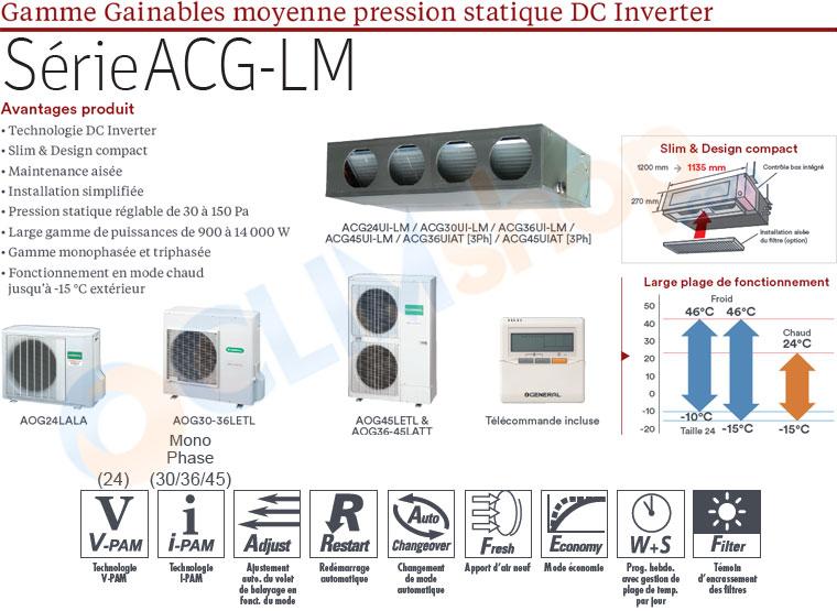 Description de la gamme d'ensembles gainables monosplit Général Fujitsu ACG-LM