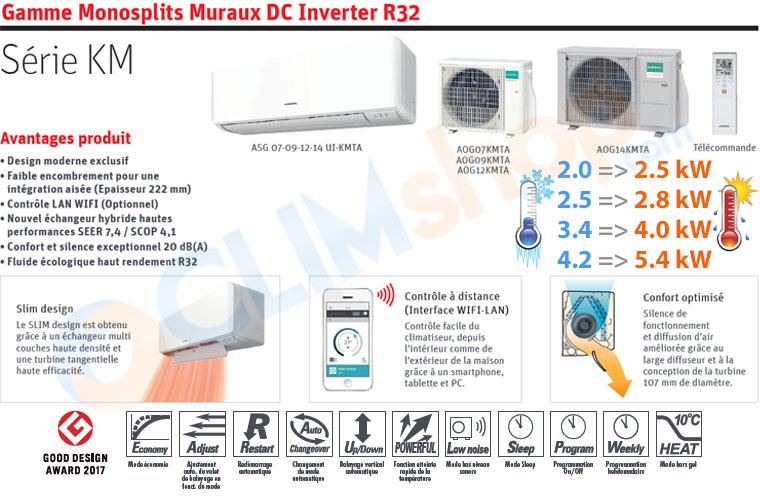 Description clims inverter General Série KM R32