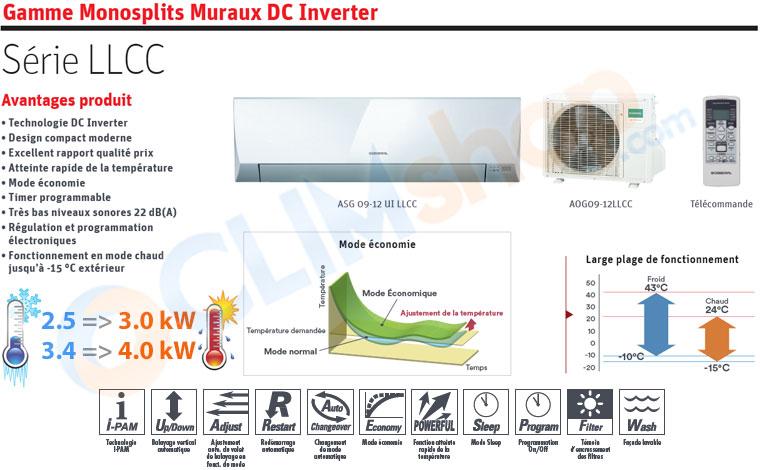 Série LLCC monosplit muraux Fujitsu GENERAL
