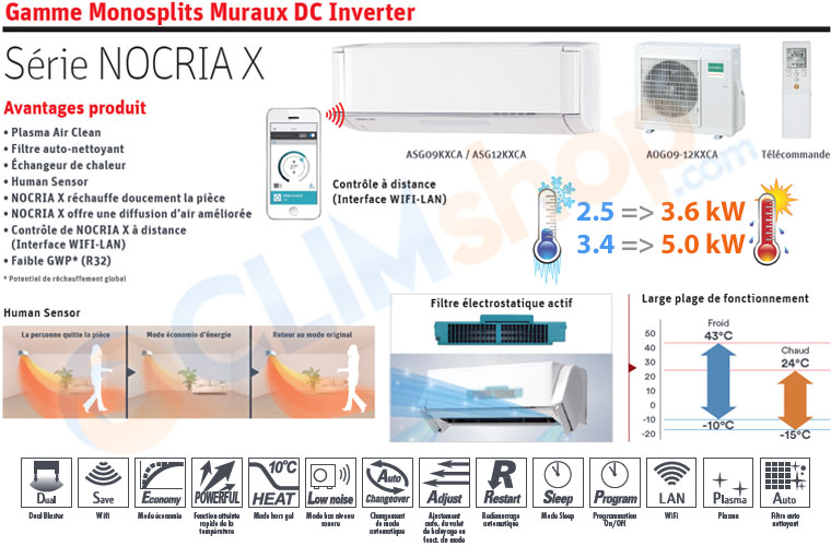 Description clims Fujitsu Général Nocri X