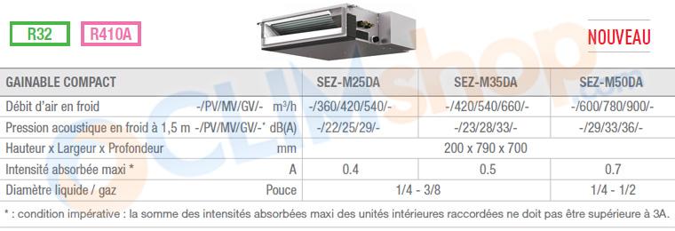 Caractéristiques techniques de la gamme Mitsubishi electric SEZ-M25DA - SEZ-M35DA - SEZ-M50DA