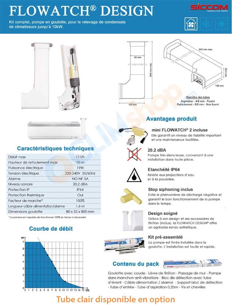 Présentation de la pompe de relevage en angle de goulotte Flowatch Design