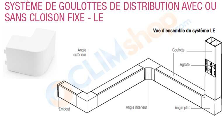 Angle extérieur 90° variable de + ou - 20° ôur goulotte REHAU gamme LE ou AXIS