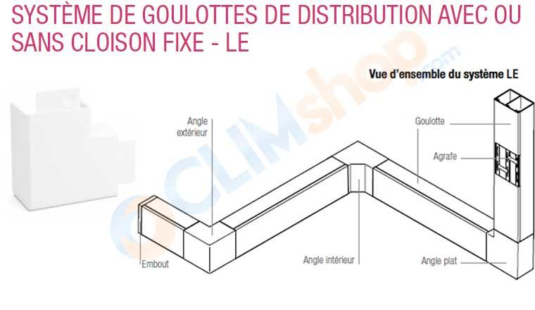 Angle Plat / Té pour goulotte REHAU de la gamme LE ou AXIS