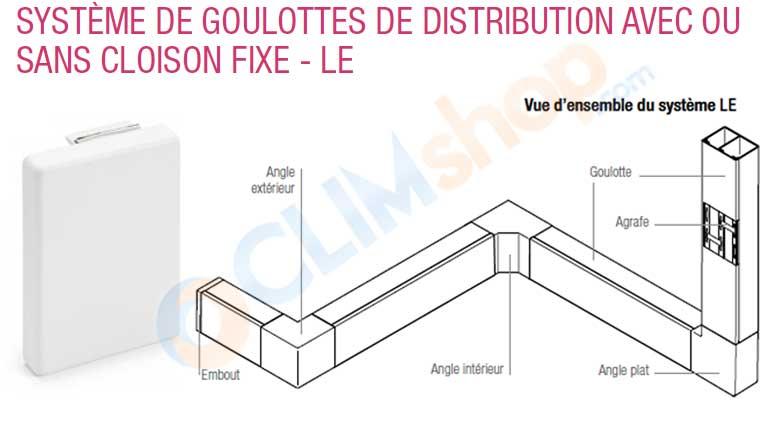 Embout terminal de goulotte pour gamme LE ou Axis de l amarque REHAU