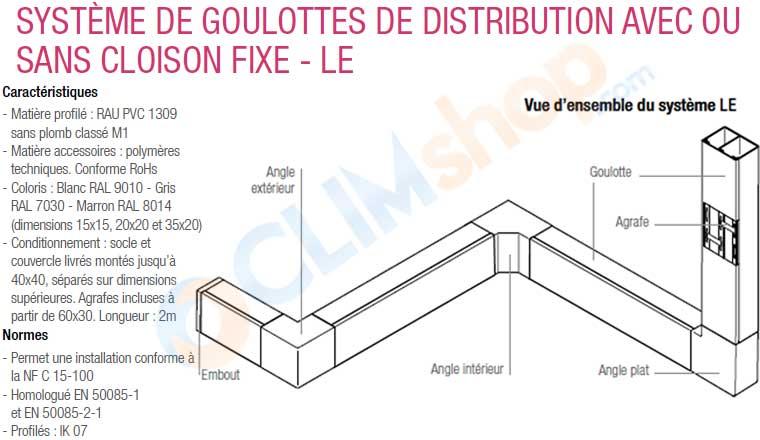 Goulotte REHAU gamme LE, longueurs de 2m classées M1