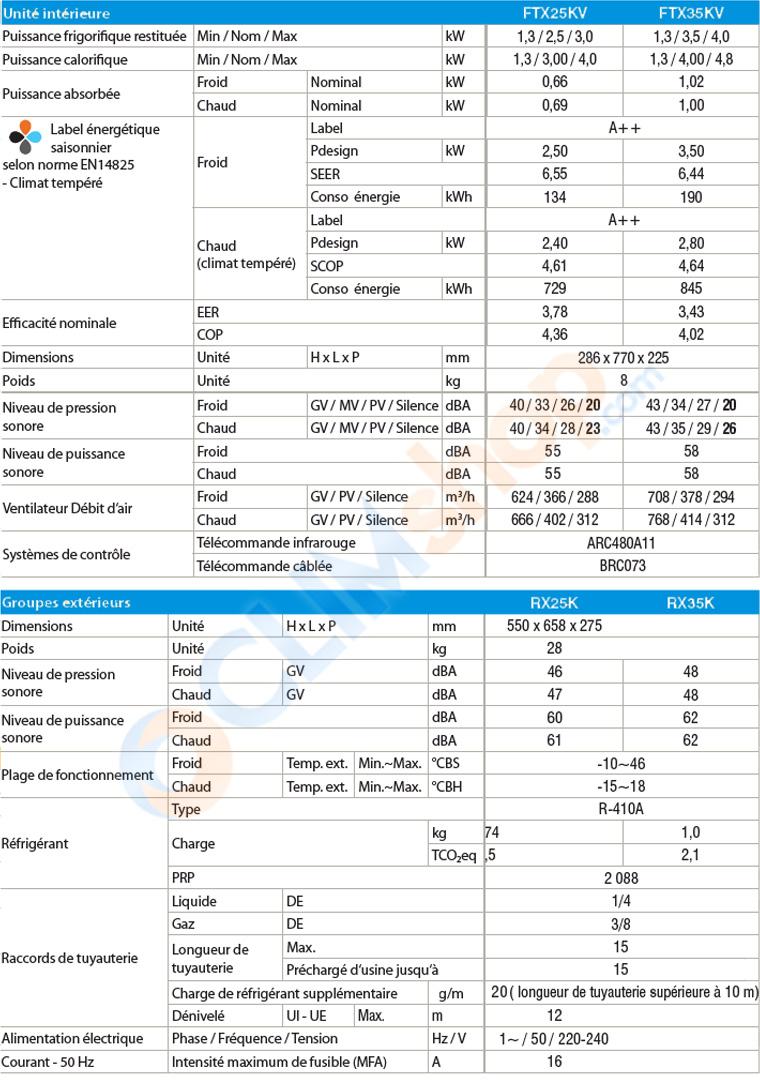 Caractéristiques techniques ensemble monosplit Daikin FTX35KV et RX35K