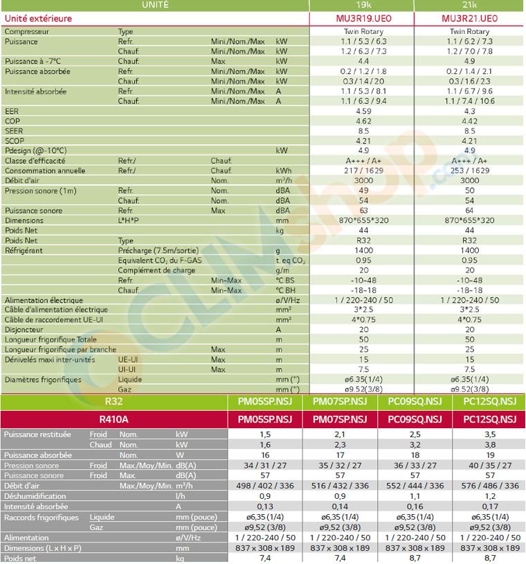 Caractéristiques techniques LG Tri-split MU3R21.UE0 - PM05SP.NSJ - PC12SQ.NSJ