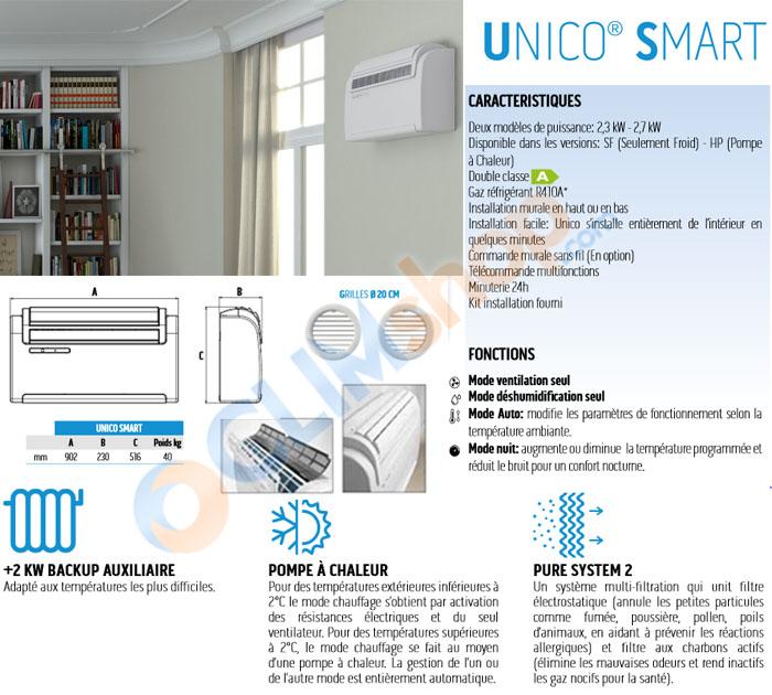 Présentation climatiseur réversible sans unité extérieure UNICO SMART 10SF 10HP 12SF 12HP