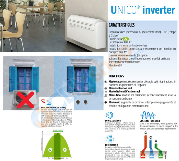 Présentation climatiseur réversible inverter sans unité extérieure UNICO 12SF et 12HP