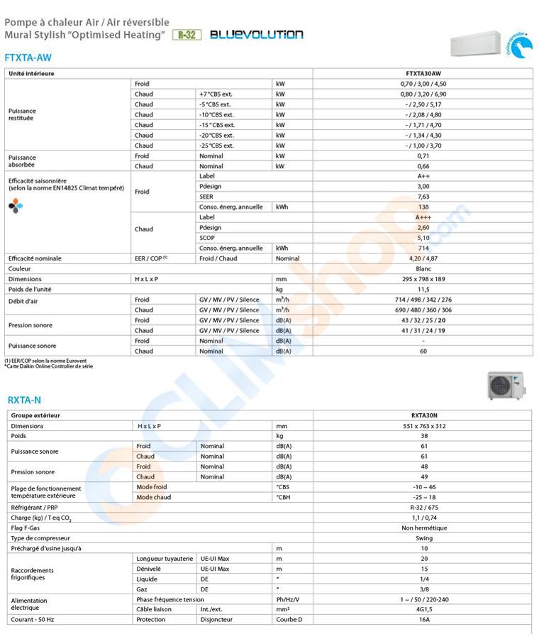 Tableur des caractéristiques techniques de la gamme Daikin STYLISH FTXTA-AW