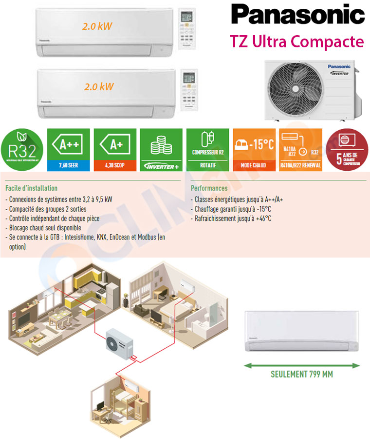 Panasonic configuration bisplit inverter CU-2TZ41TBE + 2 x CS-TZ20WKEW