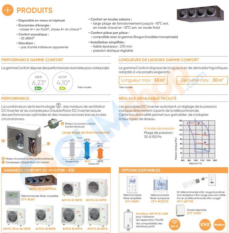 Description Climatisation Gainable Atlantic Fujitsu Confort R32