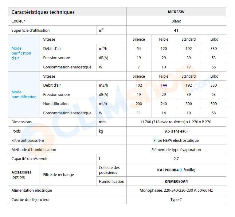 Caracteristiques techniques purificateur daikin mck55w