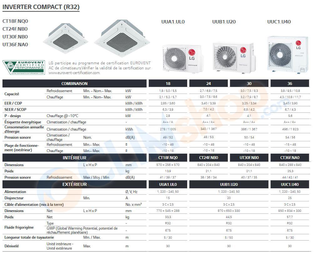 Caractéristiques cassette LG R32 COMPACT