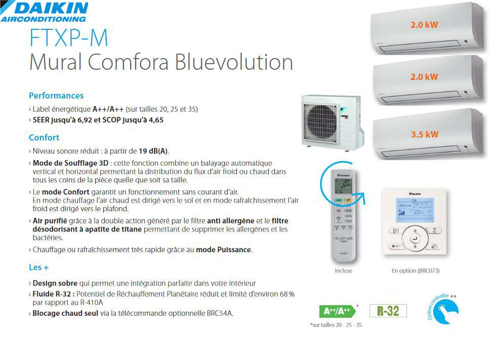 Présentation Daikin Comfora Bi-split 3mxm52n8 + 2x ftxp20m + ftxp35m