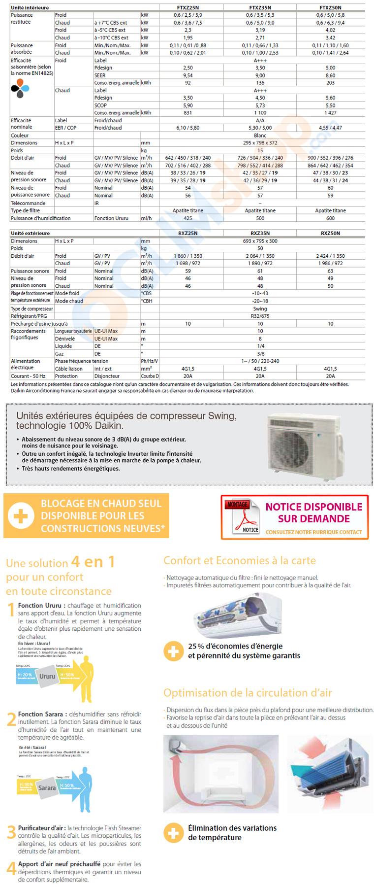Caractéristique technique Climatisation URURU Daikin FTXZ 25 N - FTXZ 35 N - FTXZ 50 N