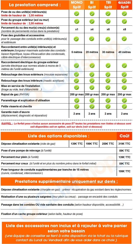 Forfait installation climatiseur mono split et multi split - Attestation tva taux reduit ...