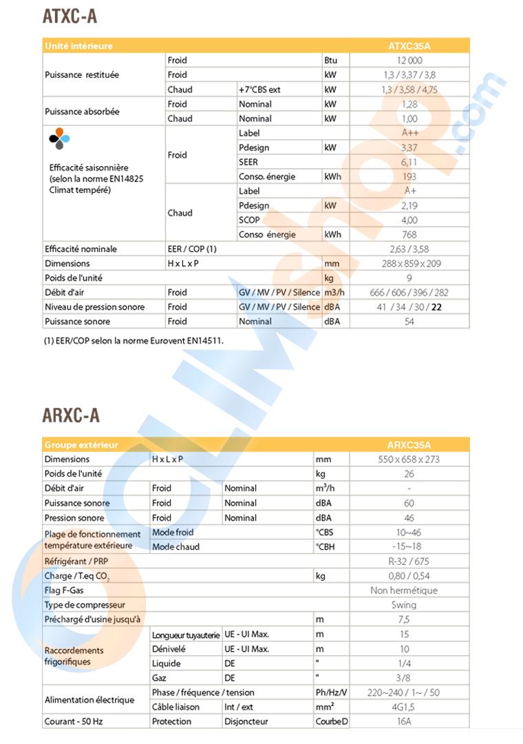 Données techniques ATXC35A et ARXC35A Daikin